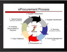PTT – E-Procurement Platform